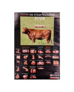 Plakat Steakteilkunde